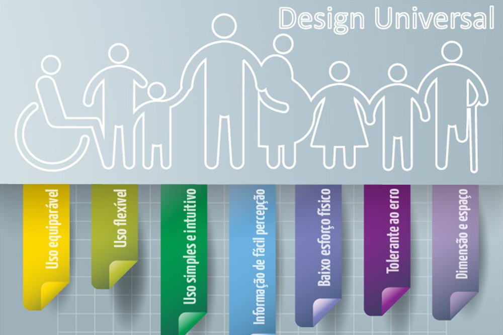 Os princípios do Design Universal